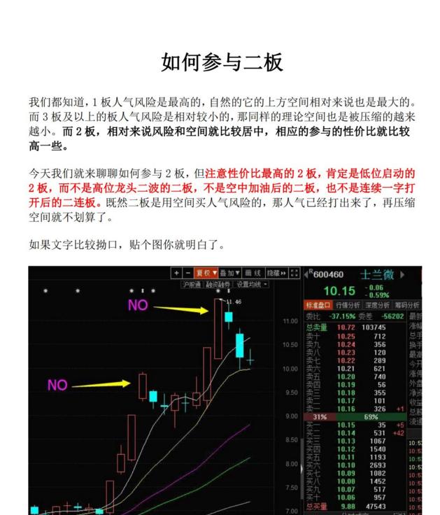 如何参与二板.pdf下载