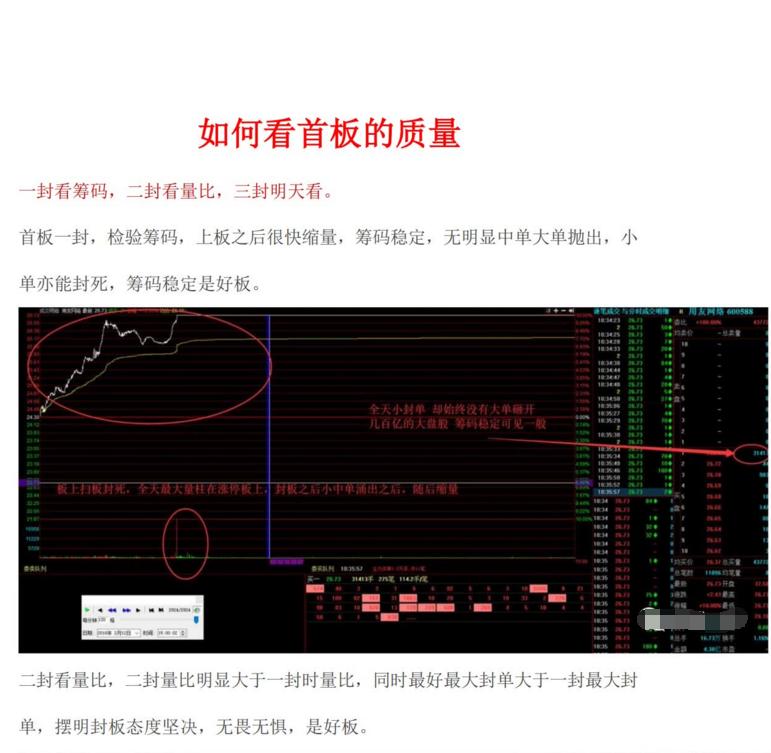如何看首板的质量.pdf下载